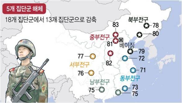 중국군 개편.jpg