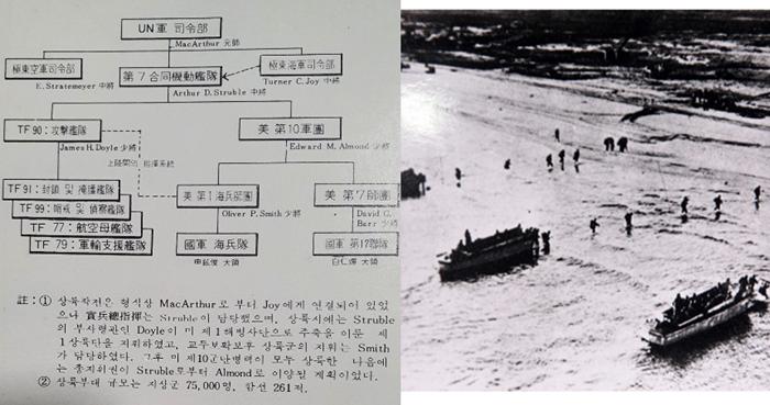 인천상륙작전편성.png